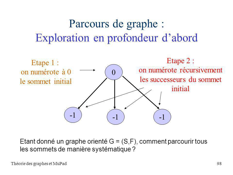 Théorie des graphes et MuPad98 Parcours de graphe : Exploration en profondeur dabord Etant donné un graphe orienté G = (S,F), comment parcourir tous l