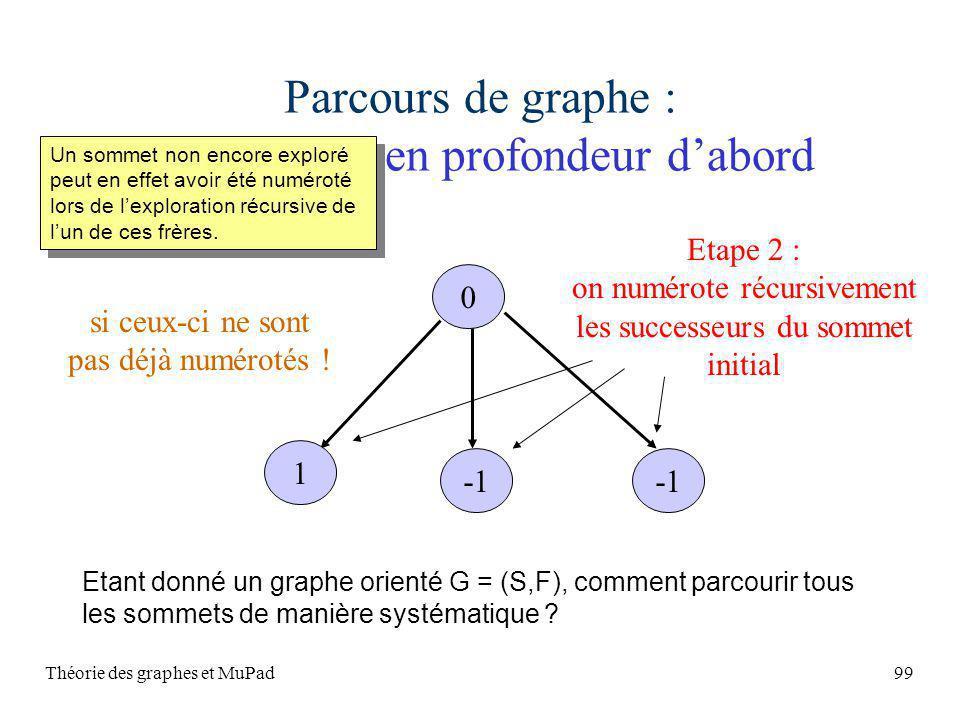Théorie des graphes et MuPad99 Parcours de graphe : Exploration en profondeur dabord Etant donné un graphe orienté G = (S,F), comment parcourir tous l