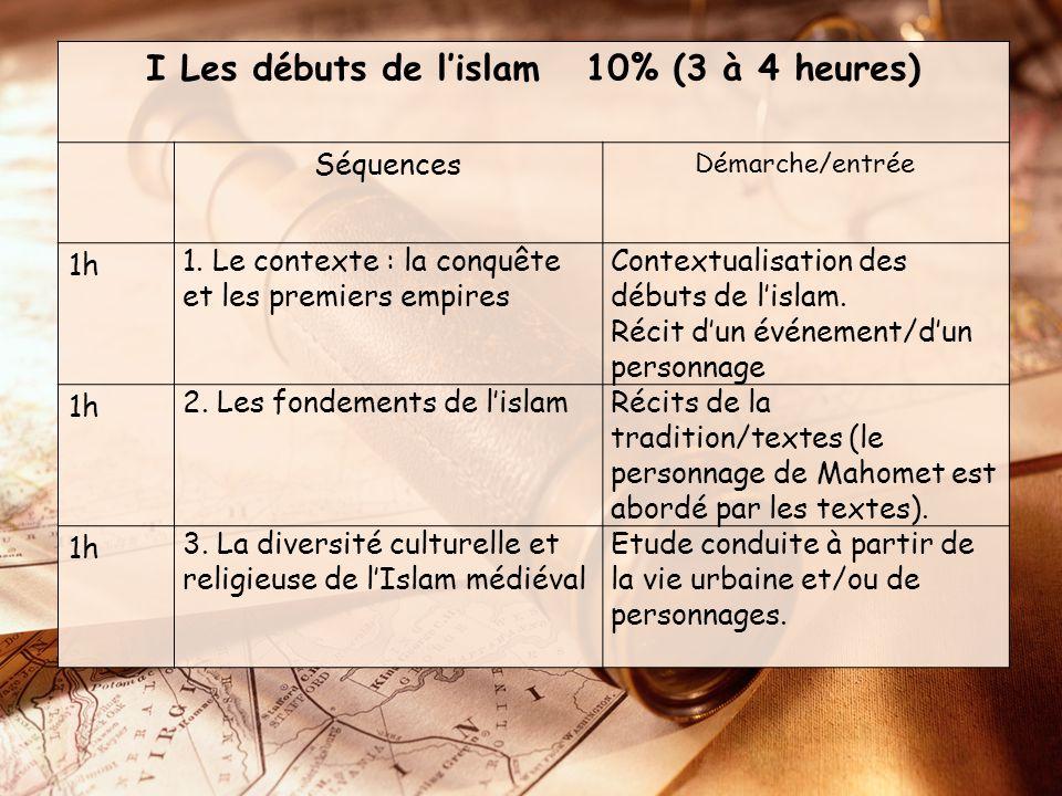 I Les débuts de lislam 10% (3 à 4 heures) Séquences Démarche/entrée 1h 1.