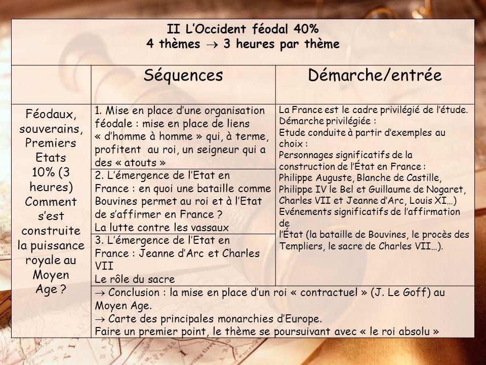 II LOccident féodal 40% 4 thèmes 3 heures par thème SéquencesDémarche/entrée Féodaux, souverains, Premiers Etats 10% (3 heures) Comment sest construite la puissance royale au Moyen Age .