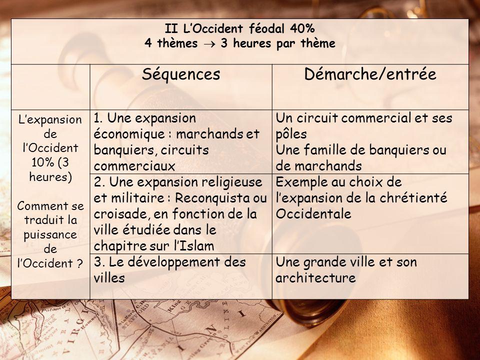 III Regard sur lAfrique 10% (3 à 4 heures) SéquencesDémarche/entrée 2h 1 et 2 : LAfrique a une histoire : étude dune civilisation de lAfrique Subsaharienne.