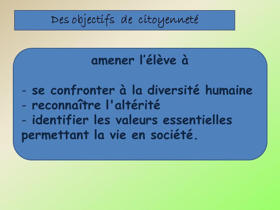 Des objectifs de citoyenneté amener lélève à - se confronter à la diversité humaine - reconnaître l altérité - identifier les valeurs essentielles permettant la vie en société.