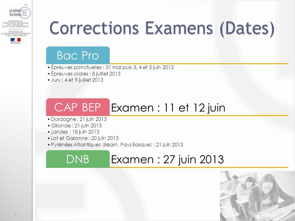 Corrections Examens (Dates) 2 Bac Pro Épreuves ponctuelles : 31 mai puis 3, 4 et 5 juin 2013 Épreuves orales : 8 juillet 2013 Jury : 4 et 9 juillet 20