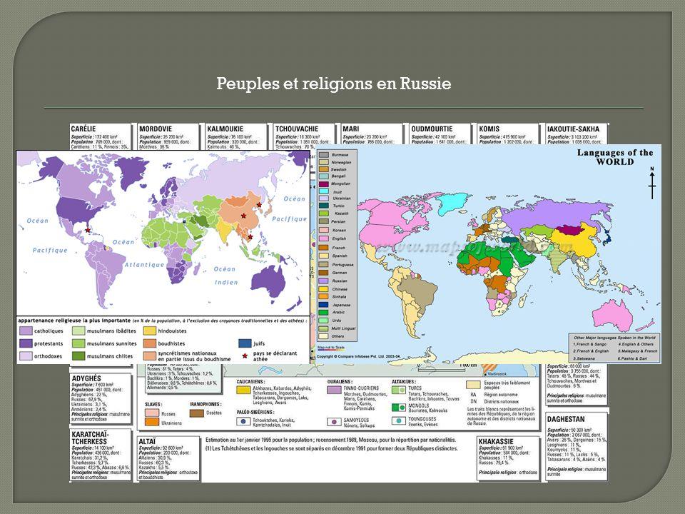 Peuples et religions en Russie