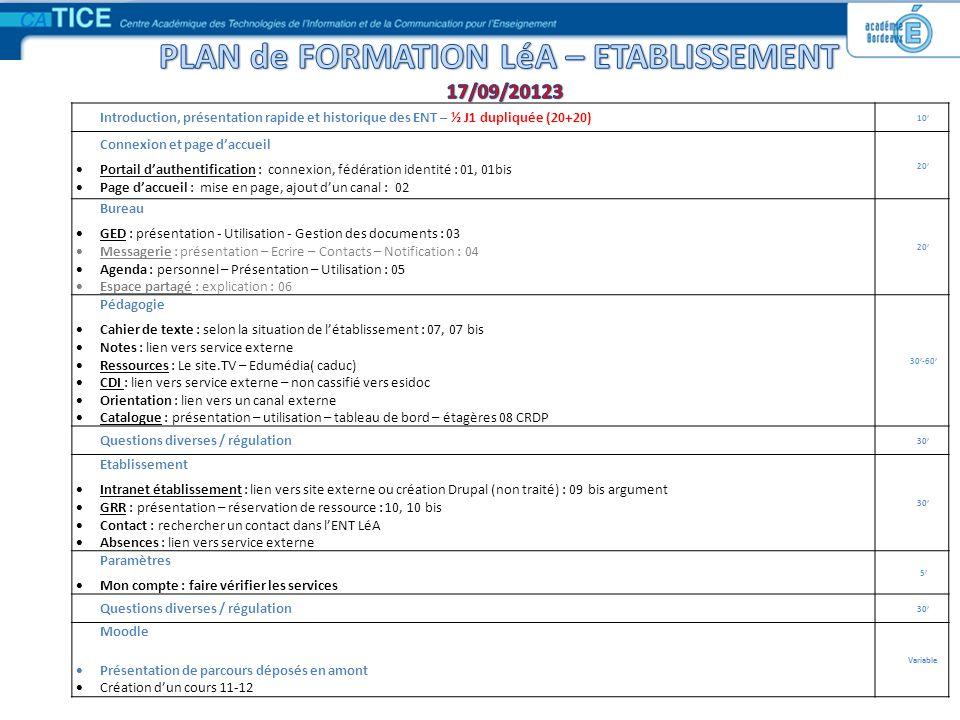 Introduction, présentation rapide et historique des ENT – ½ J1 dupliquée (20+20) 10 Connexion et page daccueil Portail dauthentification : connexion,