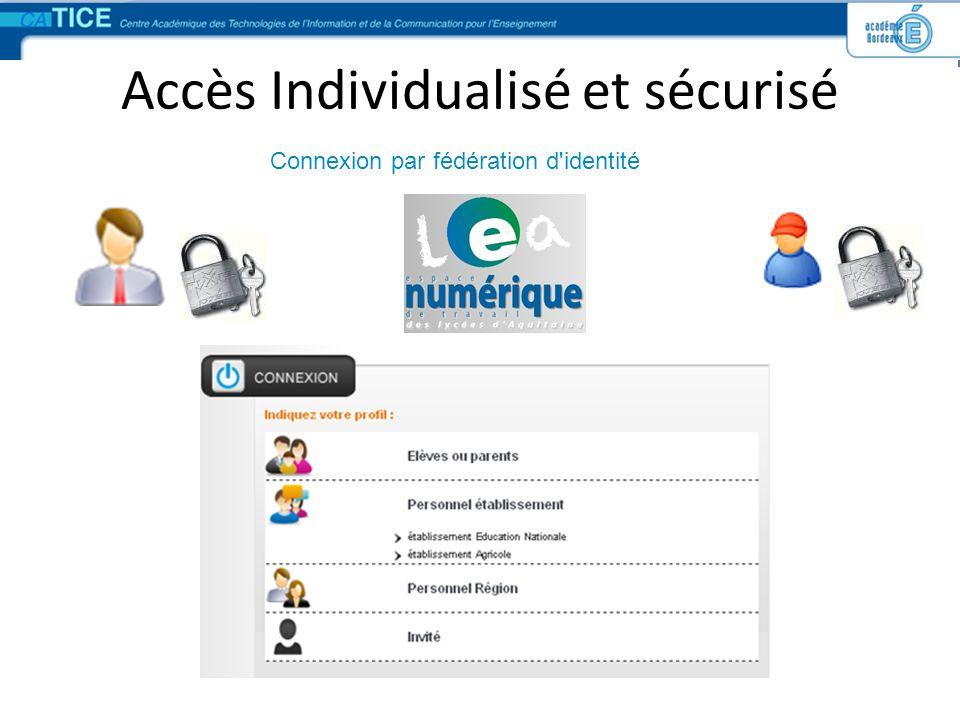 Accès Individualisé et sécurisé Connexion par fédération d'identité