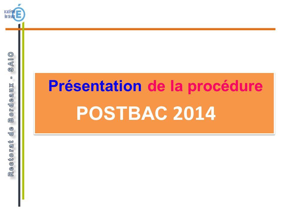 Présentation de la procédure POSTBAC 2014