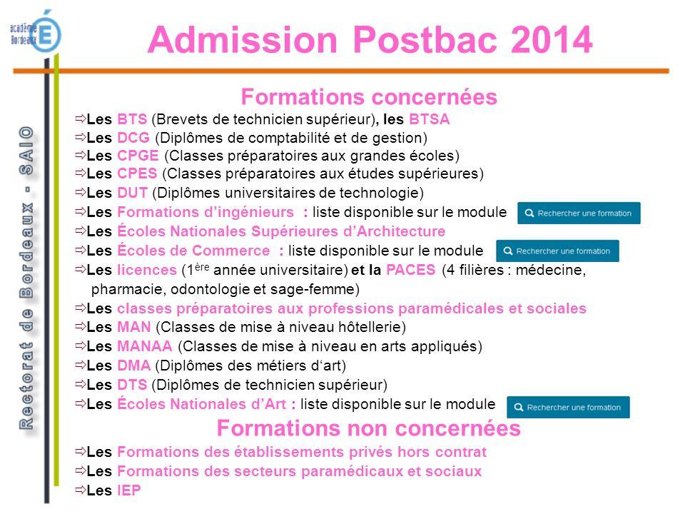 Admission Post Bac en 6 étapes SINFORMER depuis le 2 décembre Informations générales sur les diplômes : licences