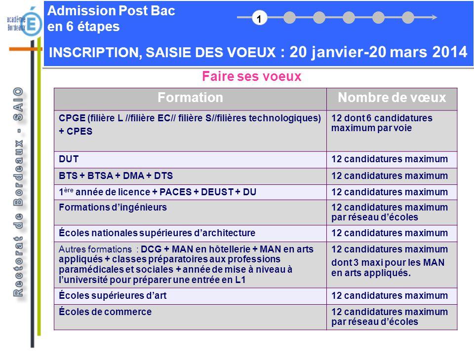 Admission Post Bac en 6 étapes Faire ses voeux INSCRIPTION, SAISIE DES VOEUX : 20 janvier-20 mars 2014 FormationNombre de vœux CPGE (filière L //filiè