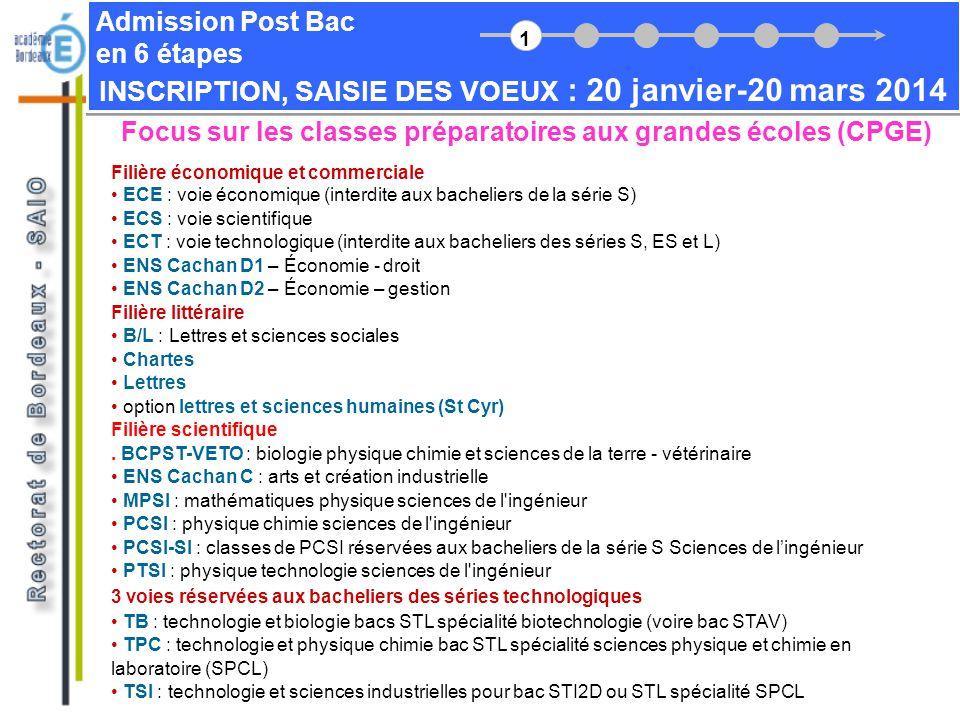 Admission Post Bac en 6 étapes INSCRIPTION, SAISIE DES VOEUX : 20 janvier-20 mars 2014 Filière économique et commerciale ECE : voie économique (interd