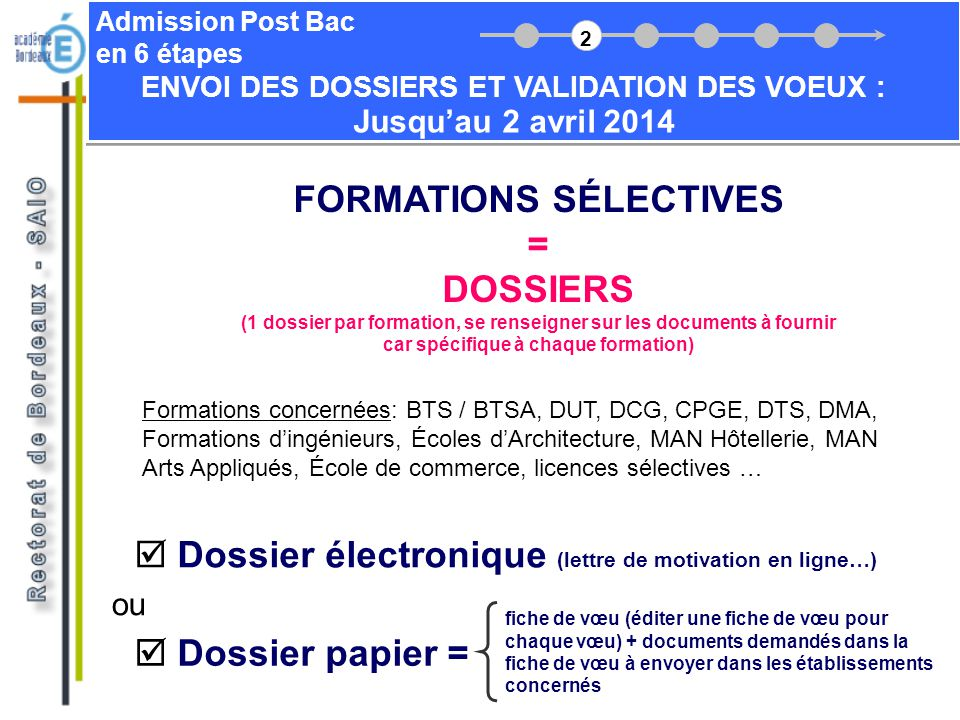 Admission Post Bac en 6 étapes FORMATIONS SÉLECTIVES = DOSSIERS (1 dossier par formation, se renseigner sur les documents à fournir car spécifique à c