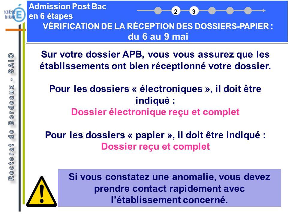 Admission Post Bac en 6 étapes VÉRIFICATION DE LA RÉCEPTION DES DOSSIERS-PAPIER : du 6 au 9 mai Sur votre dossier APB, vous vous assurez que les établ