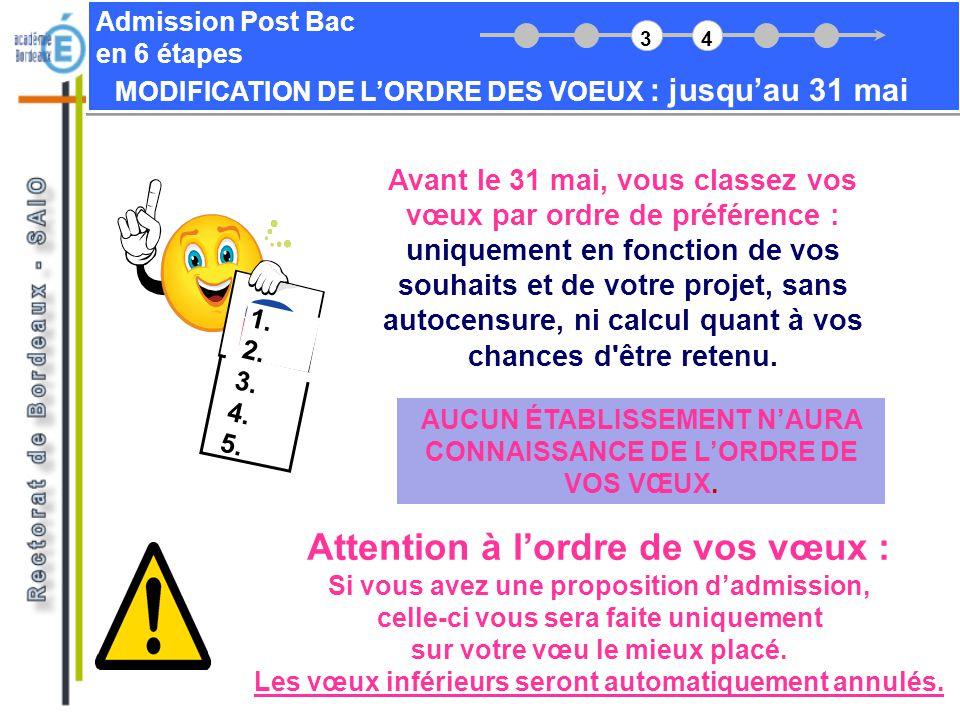 Admission Post Bac en 6 étapes MODIFICATION DE LORDRE DES VOEUX : jusquau 31 mai Avant le 31 mai, vous classez vos vœux par ordre de préférence : uniq