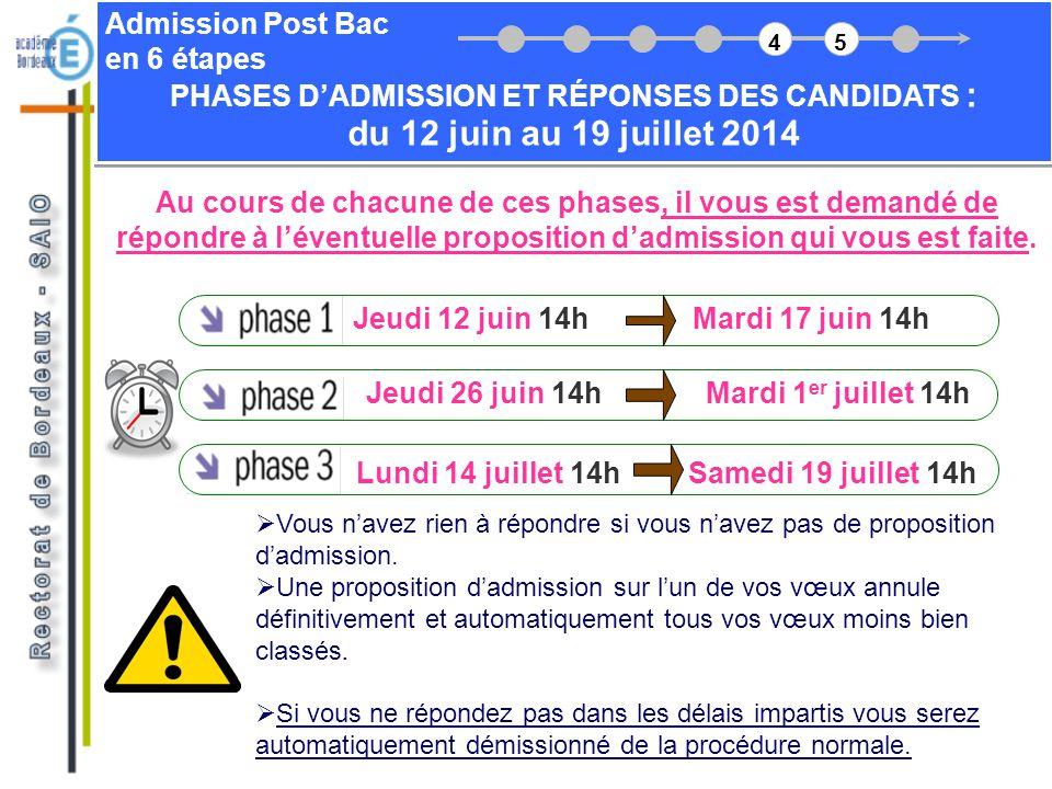 Admission Post Bac en 6 étapes PHASES DADMISSION ET RÉPONSES DES CANDIDATS : du 12 juin au 19 juillet 2014 Au cours de chacune de ces phases, il vous
