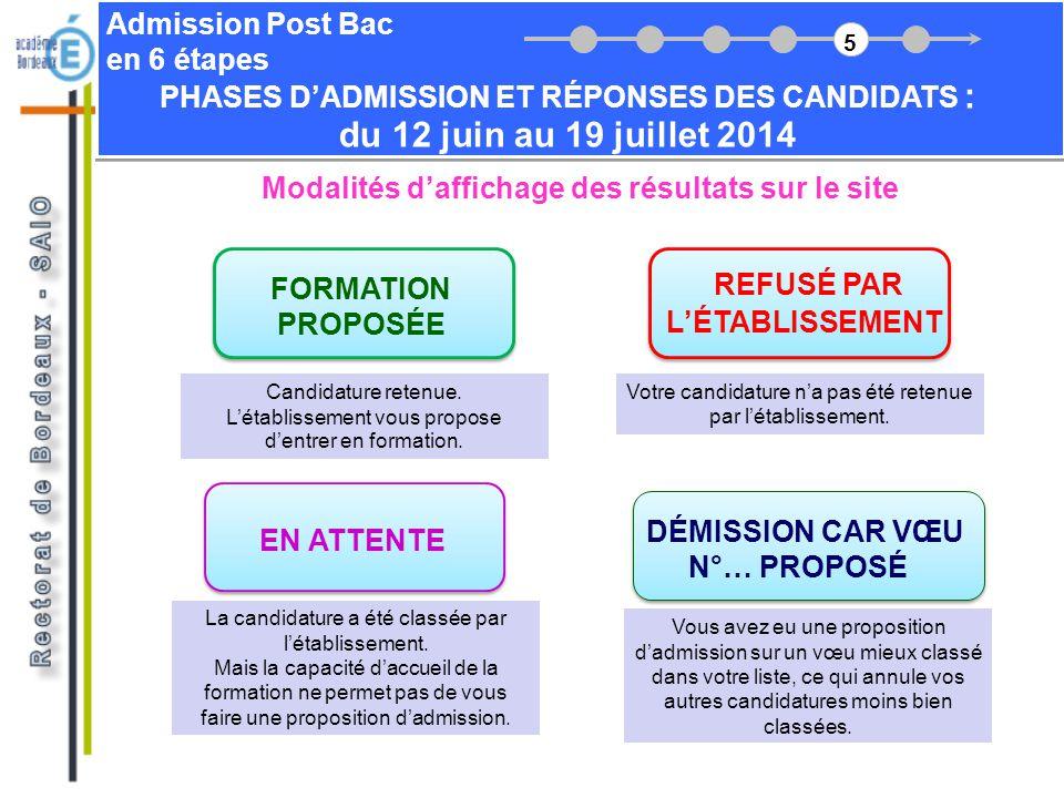 Admission Post Bac en 6 étapes PHASES DADMISSION ET RÉPONSES DES CANDIDATS : du 12 juin au 19 juillet 2014 FORMATION PROPOSÉE Candidature retenue. Lét