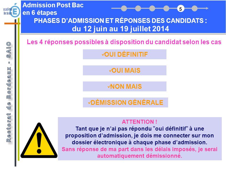 Admission Post Bac en 6 étapes Les 4 réponses possibles à disposition du candidat selon les cas OUI DÉFINITIF OUI MAIS NON MAIS DÉMISSION GÉNÉRALE ATT