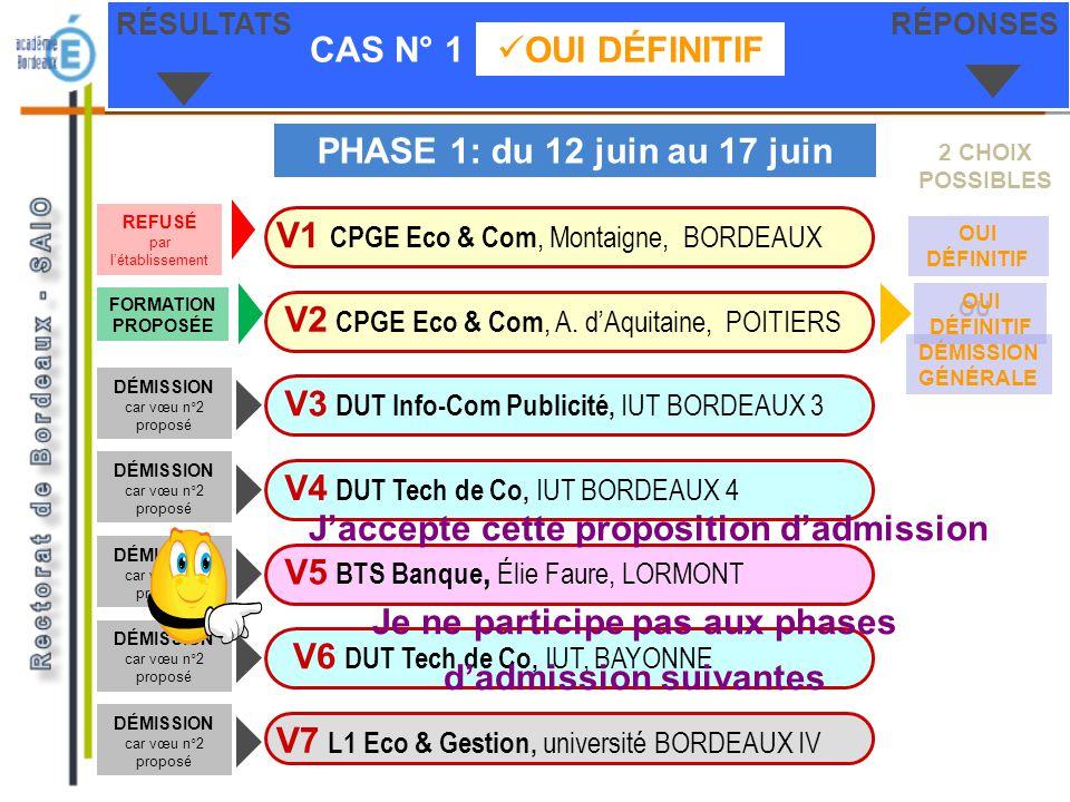 CAS N° 1 OUI DÉFINITIF RÉSULTATSRÉPONSES V1 CPGE Eco & Com, Montaigne, BORDEAUX V3 DUT Info-Com Publicité, IUT BORDEAUX 3 V2 CPGE Eco & Com, A. dAquit