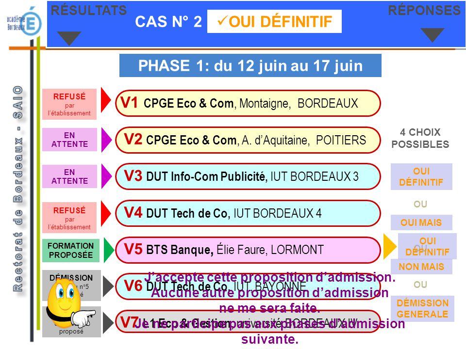CAS N° 2 OUI DÉFINITIF RÉSULTATSRÉPONSES V1 CPGE Eco & Com, Montaigne, BORDEAUX V3 DUT Info-Com Publicité, IUT BORDEAUX 3 V2 CPGE Eco & Com, A. dAquit
