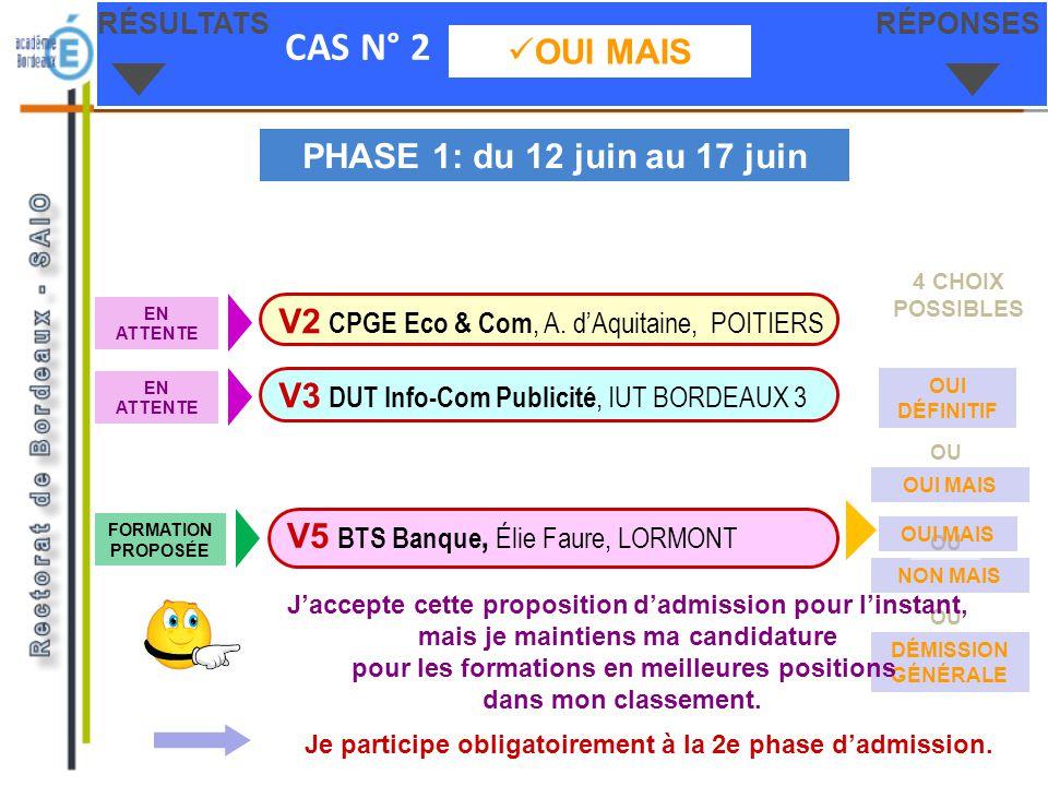 CAS N° 2 OUI MAIS RÉSULTATSRÉPONSES V3 DUT Info-Com Publicité, IUT BORDEAUX 3 V2 CPGE Eco & Com, A. dAquitaine, POITIERS PHASE 1: du 12 juin au 17 jui
