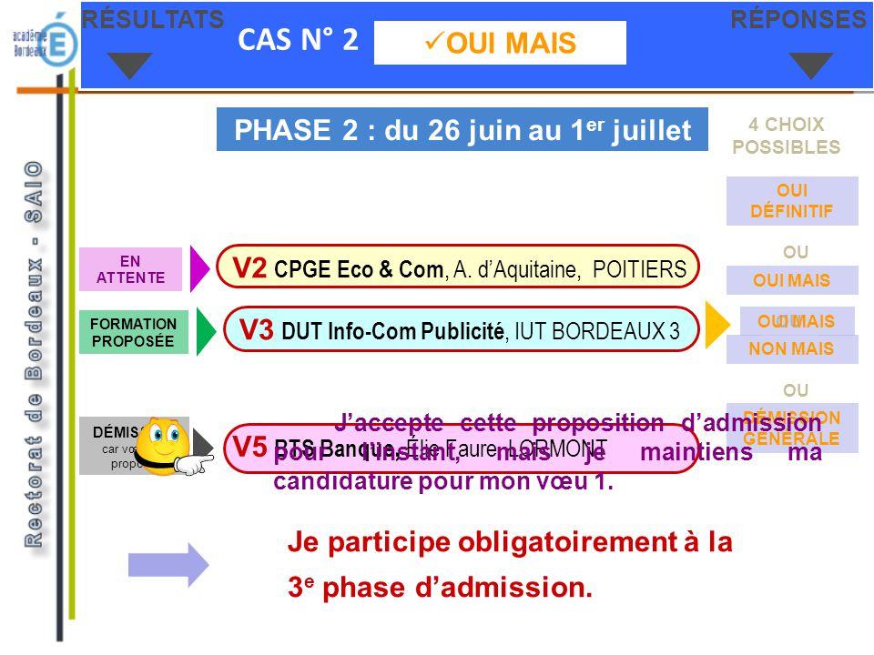 CAS N° 2 OUI MAIS RÉSULTATSRÉPONSES V3 DUT Info-Com Publicité, IUT BORDEAUX 3 V2 CPGE Eco & Com, A. dAquitaine, POITIERS PHASE 2 : du 26 juin au 1 er