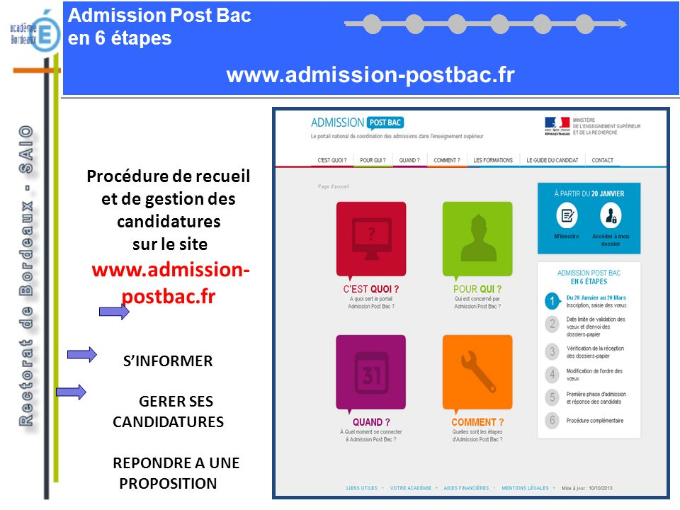Admission Post Bac en 6 étapes VÉRIFICATION DE LA RÉCEPTION DES DOSSIERS-PAPIER : du 6 au 9 mai Sur votre dossier APB, vous vous assurez que les établissements ont bien réceptionné votre dossier.
