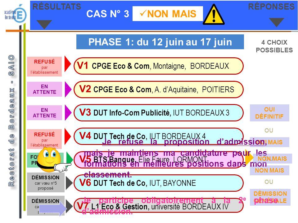 CAS N° 3 NON MAIS RÉSULTATSRÉPONSES V1 CPGE Eco & Com, Montaigne, BORDEAUX V3 DUT Info-Com Publicité, IUT BORDEAUX 3 V2 CPGE Eco & Com, A. dAquitaine,
