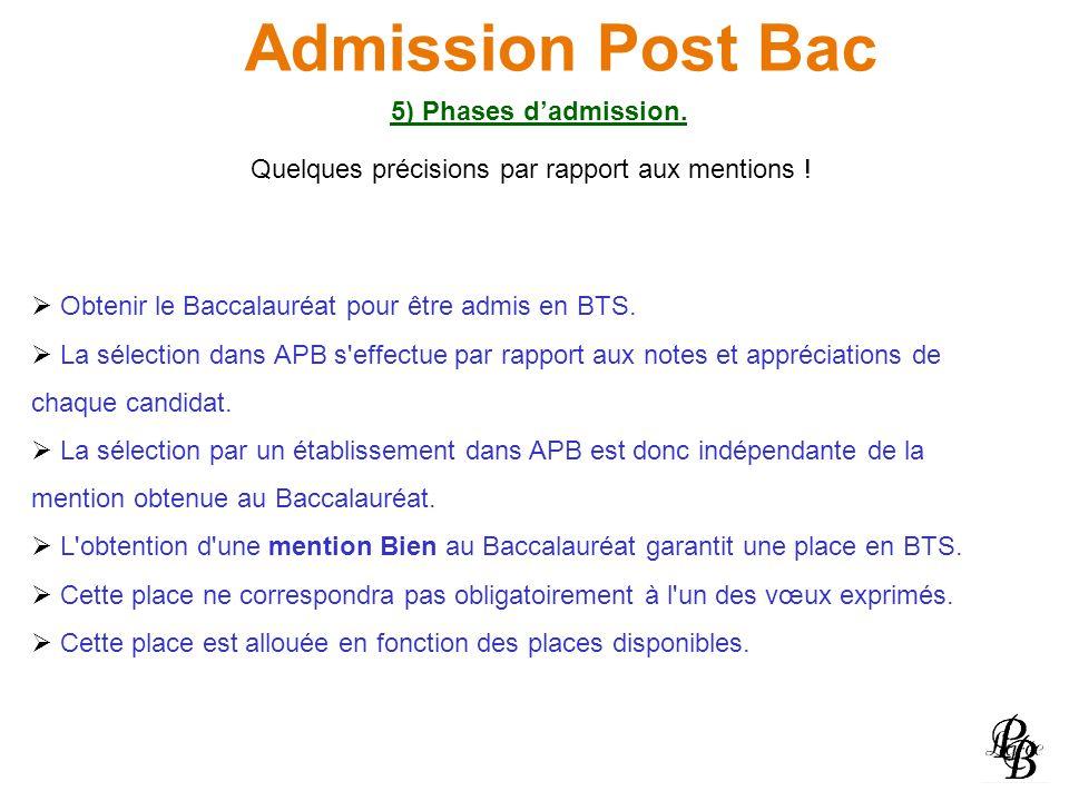 Admission Post Bac 5) Phases dadmission. Quelques précisions par rapport aux mentions ! Obtenir le Baccalauréat pour être admis en BTS. La sélection d