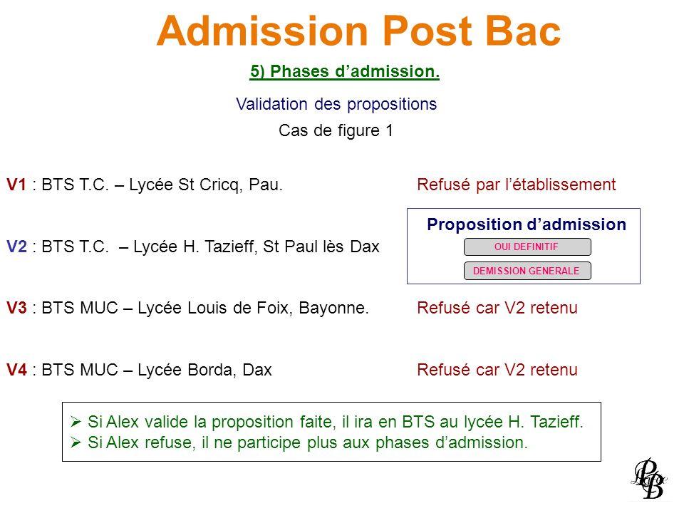 V1 : BTS T.C. – Lycée St Cricq, Pau.Refusé par létablissement V2 : BTS T.C. – Lycée H. Tazieff, St Paul lès Dax V3 : BTS MUC – Lycée Louis de Foix, Ba
