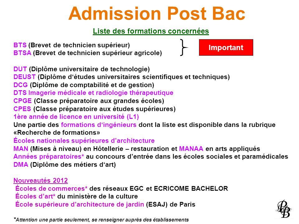 Admission Post Bac Liste des formations concernées BTS (Brevet de technicien supérieur) BTSA (Brevet de technicien supérieur agricole) DUT (Diplôme un