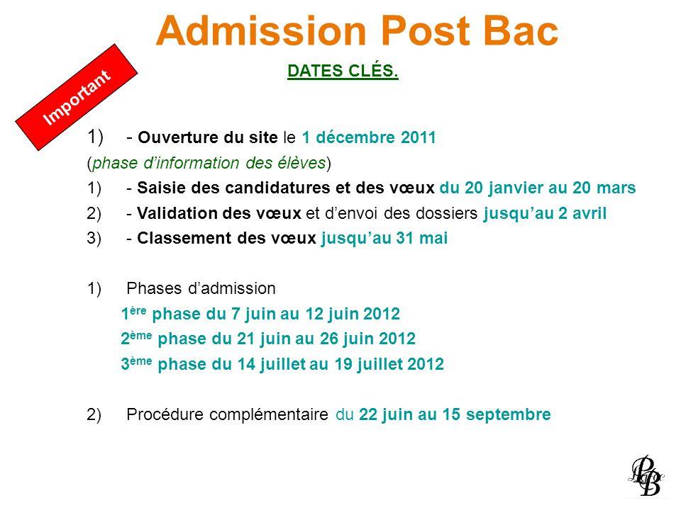 Admission Post Bac DATES CLÉS. 1)- Ouverture du site le 1 décembre 2011 (phase dinformation des élèves) 1)- Saisie des candidatures et des vœux du 20