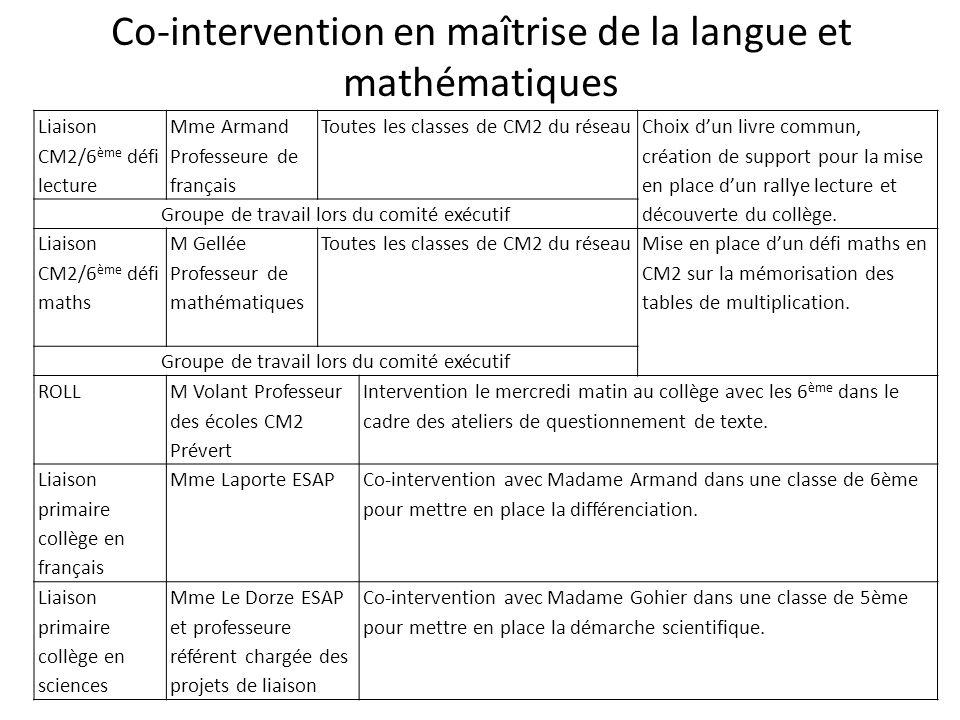 Liaison CM2/6 ème défi lecture Mme Armand Professeure de français Toutes les classes de CM2 du réseau Choix dun livre commun, création de support pour