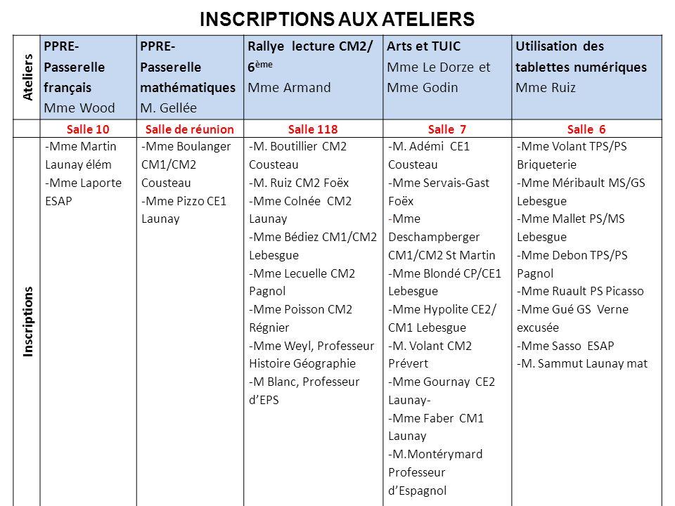 Ateliers PPRE- Passerelle français Mme Wood PPRE- Passerelle mathématiques M. Gellée Rallye lecture CM2/ 6 ème Mme Armand Arts et TUIC Mme Le Dorze et