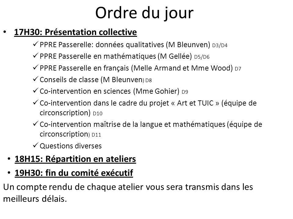 Ordre du jour 17H30: Présentation collective PPRE Passerelle: données qualitatives (M Bleunven) D3/D4 PPRE Passerelle en mathématiques (M Gellée) D5/D