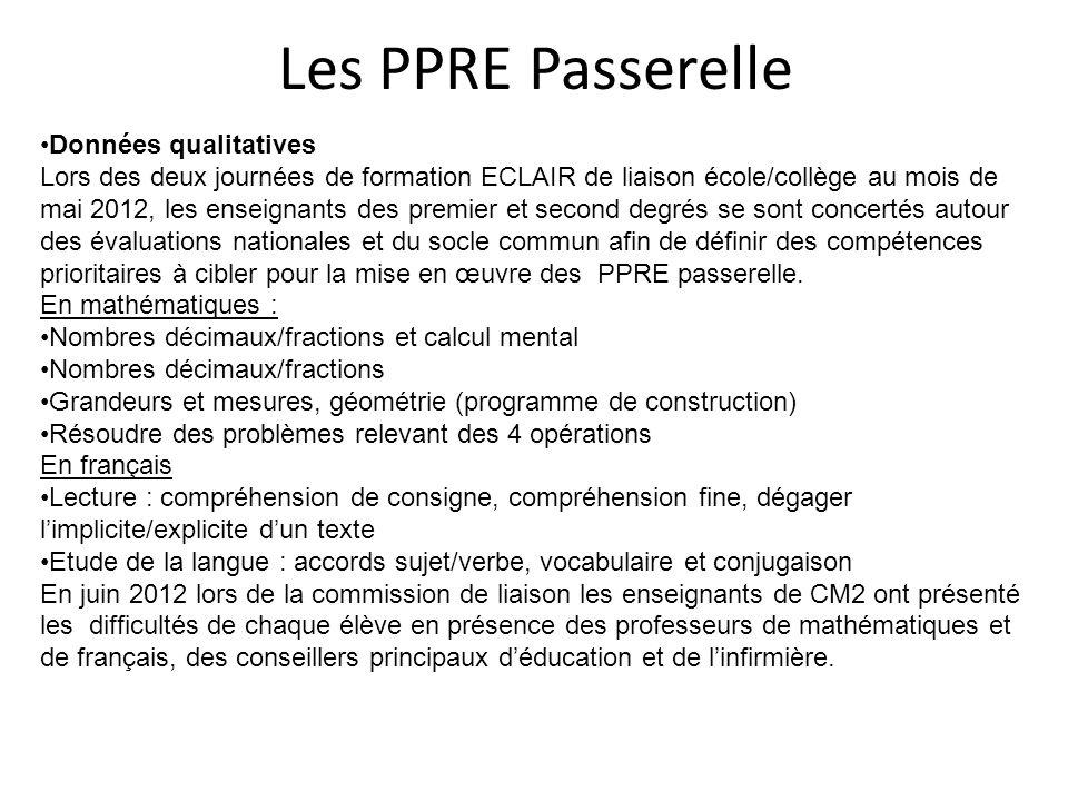 Les PPRE Passerelle Données qualitatives Lors des deux journées de formation ECLAIR de liaison école/collège au mois de mai 2012, les enseignants des