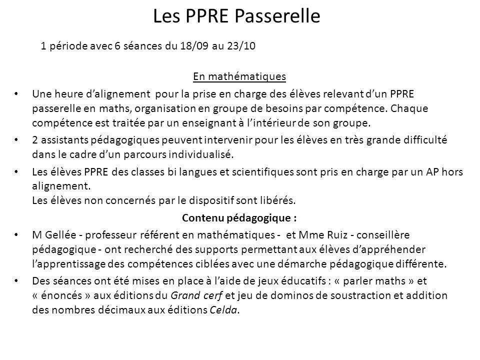 Les PPRE Passerelle En mathématiques Une heure dalignement pour la prise en charge des élèves relevant dun PPRE passerelle en maths, organisation en g