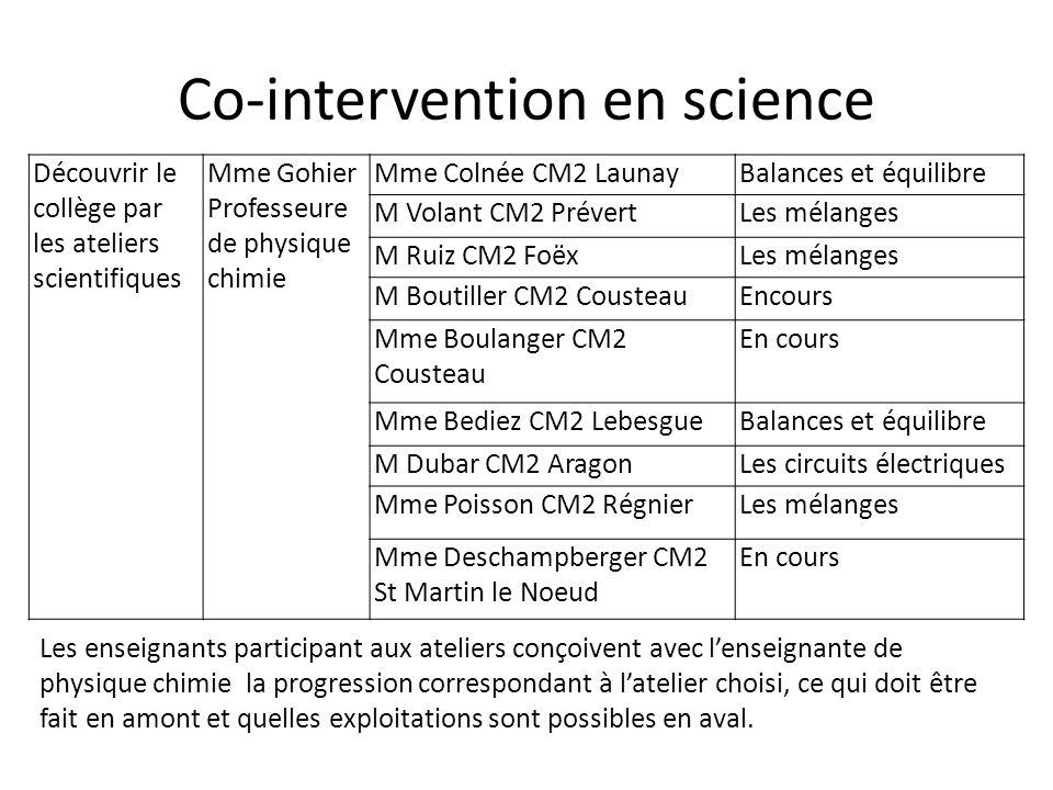 Co-intervention en science Découvrir le collège par les ateliers scientifiques Mme Gohier Professeure de physique chimie Mme Colnée CM2 LaunayBalances
