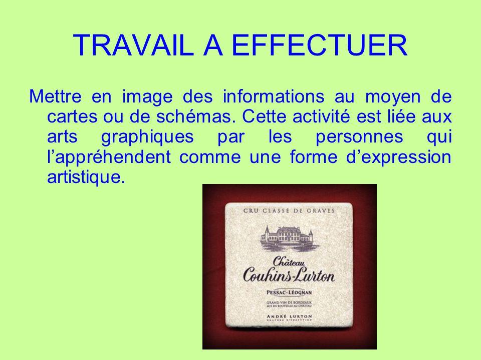 TRAVAIL A EFFECTUER Mettre en image des informations au moyen de cartes ou de schémas. Cette activité est liée aux arts graphiques par les personnes q