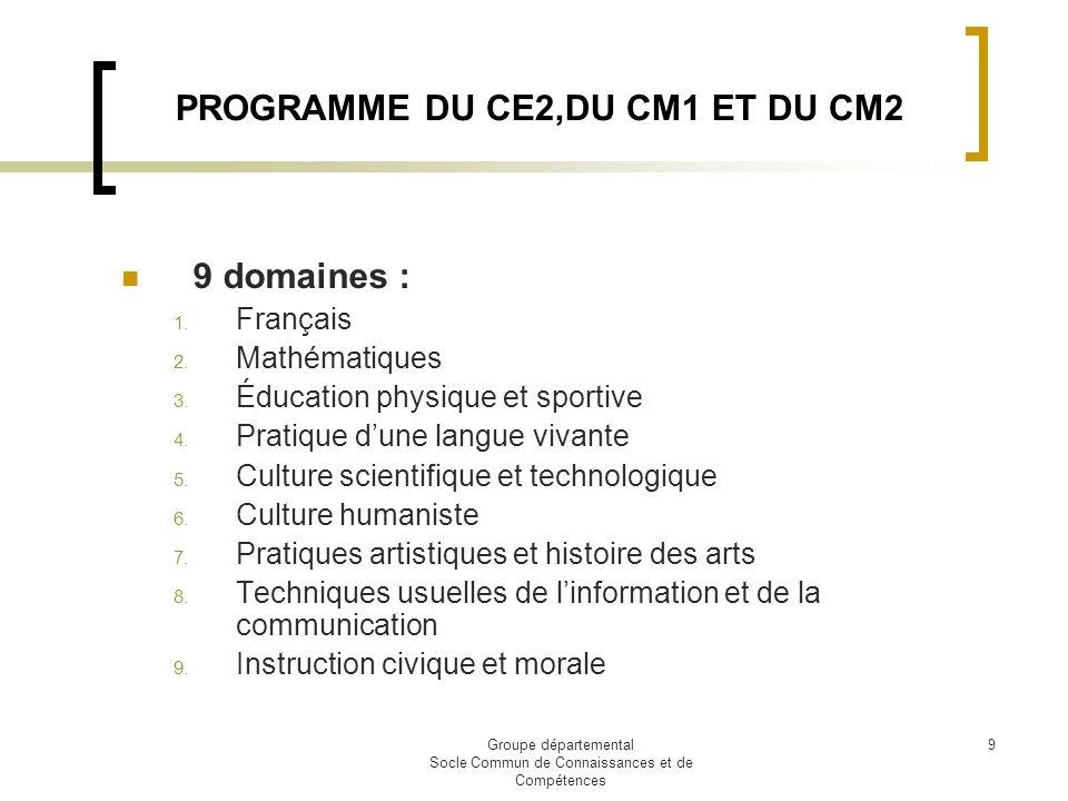 Groupe départemental Socle Commun de Connaissances et de Compétences 9 PROGRAMME DU CE2,DU CM1 ET DU CM2 9 domaines : 1. Français 2. Mathématiques 3.