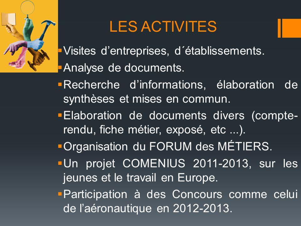 LES ACTIVITES Visites dentreprises, d´établissements. Analyse de documents. Recherche dinformations, élaboration de synthèses et mises en commun. Elab