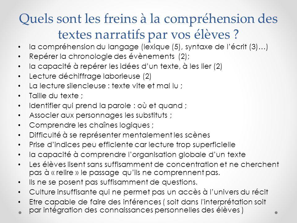 Trois niveaux de traitement en interaction Construction dune représentation mentale cohérente de lensemble du récit Traitement sémantique des propositions et des Phrases Décodage et accès Décodage sémantique