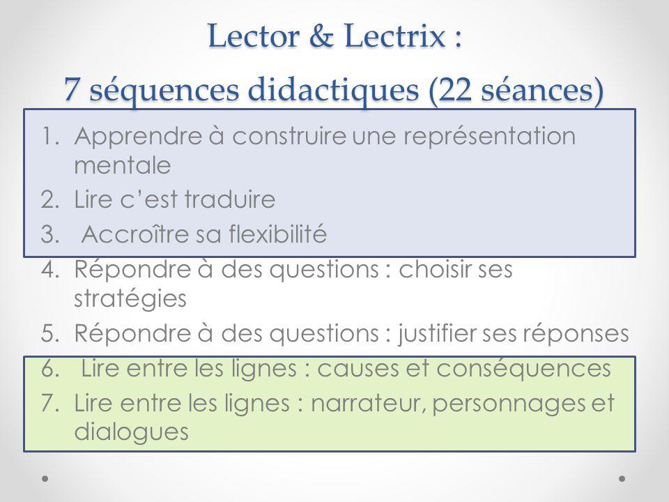 Lector & Lectrix : 7 séquences didactiques (22 séances) 1.Apprendre à construire une représentation mentale 2.Lire cest traduire 3.
