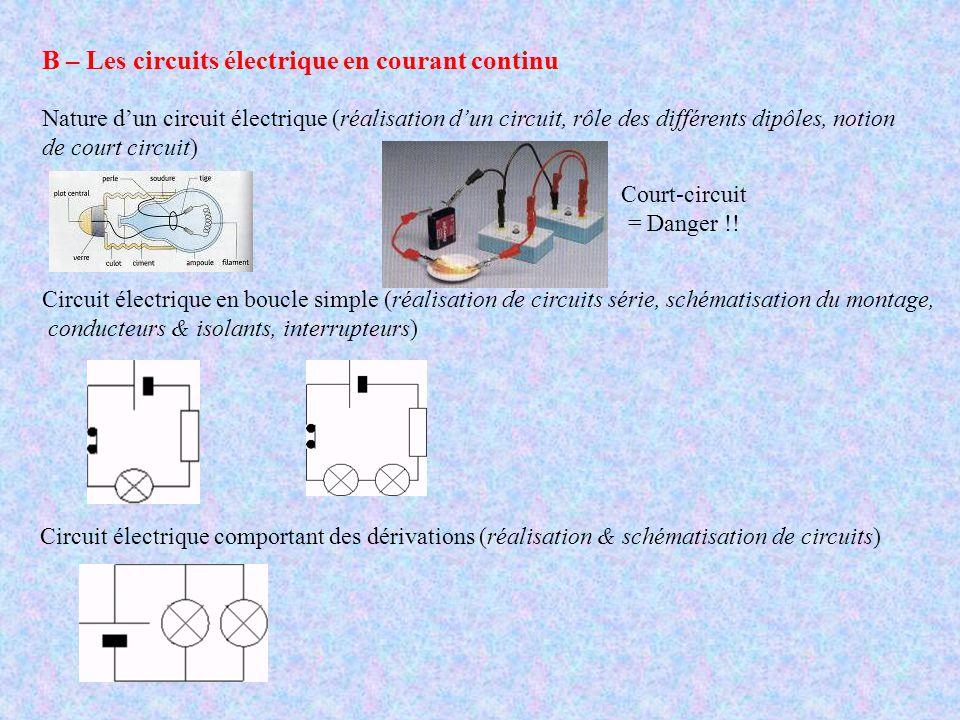 B – Les circuits électrique en courant continu Circuit électrique en boucle simple (réalisation de circuits série, schématisation du montage, conducte