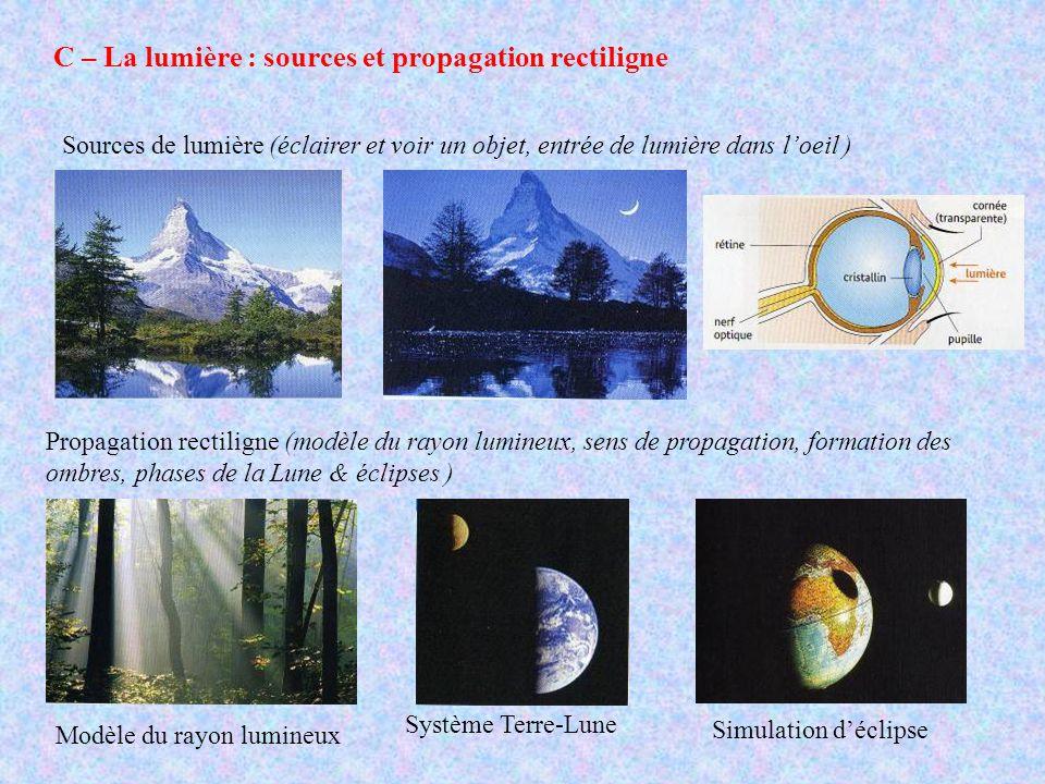 C – La lumière : sources et propagation rectiligne Sources de lumière (éclairer et voir un objet, entrée de lumière dans loeil ) Propagation rectilign