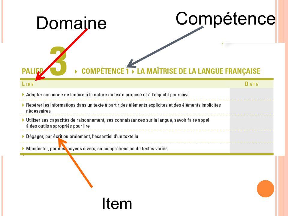 Compétence Domaine Item