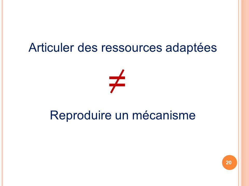 Articuler des ressources adaptées Reproduire un mécanisme = 20