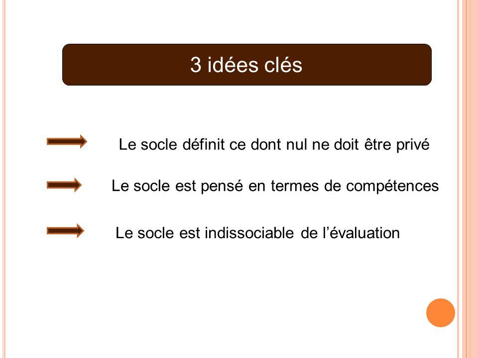 Le socle définit ce dont nul ne doit être privé Le socle est indissociable de lévaluation Le socle est pensé en termes de compétences 3 idées clés