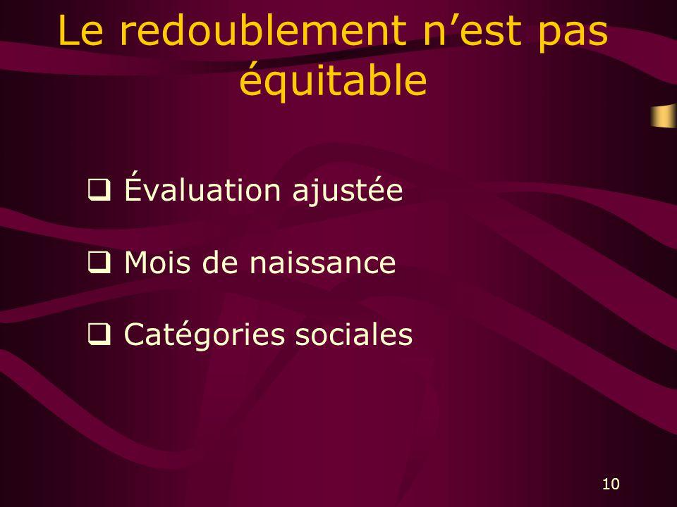 10 Le redoublement nest pas équitable Évaluation ajustée Mois de naissance Catégories sociales