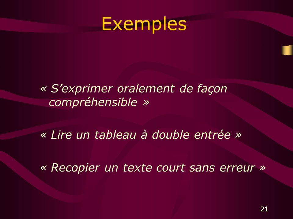 21 Exemples « Sexprimer oralement de façon compréhensible » « Lire un tableau à double entrée » « Recopier un texte court sans erreur »