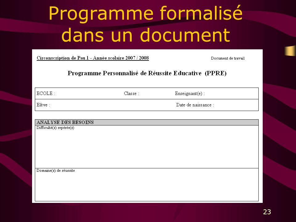 23 Programme formalisé dans un document