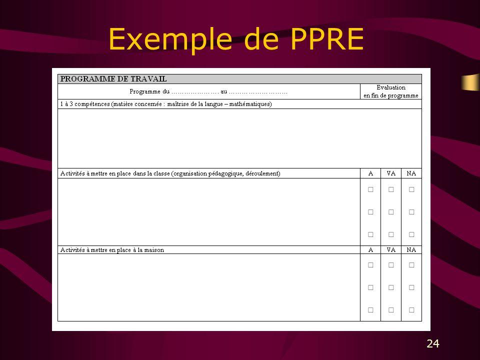 24 Exemple de PPRE